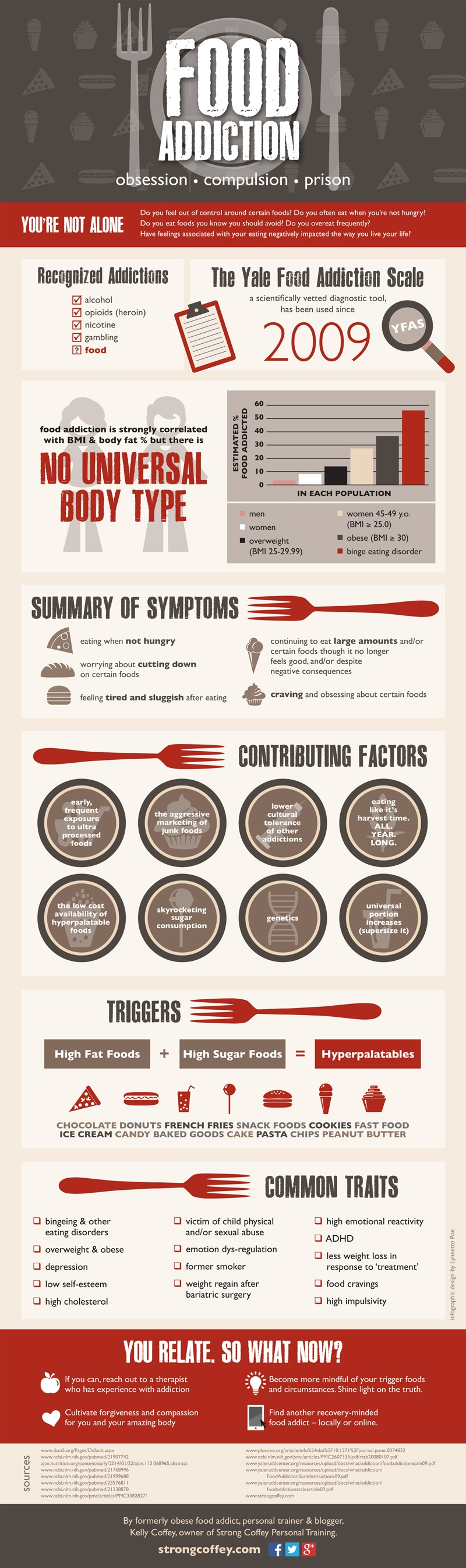 Food addiction infographic Lg