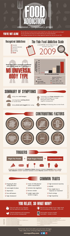 Food addiction infographic Lg
